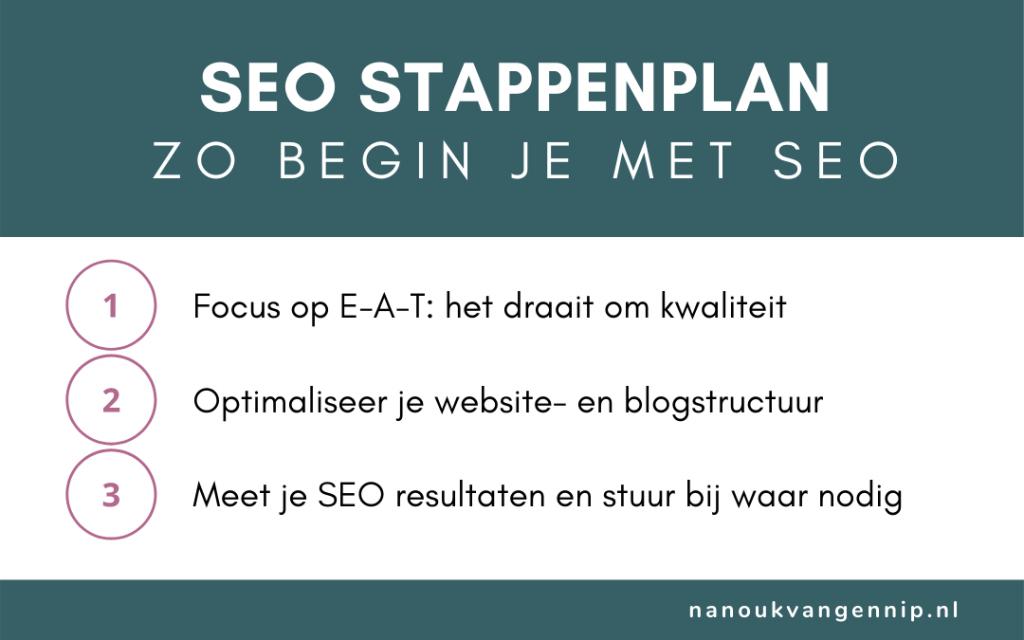 Afbeelding SEO stappenplan - zo begin je met SEO - 3 stappen